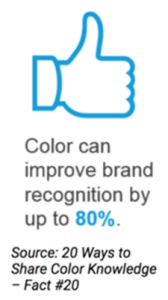 Color can improve brand recognition by up to 80%